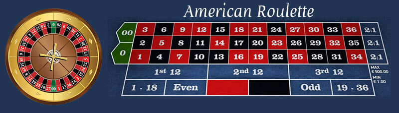 American Roulette Game